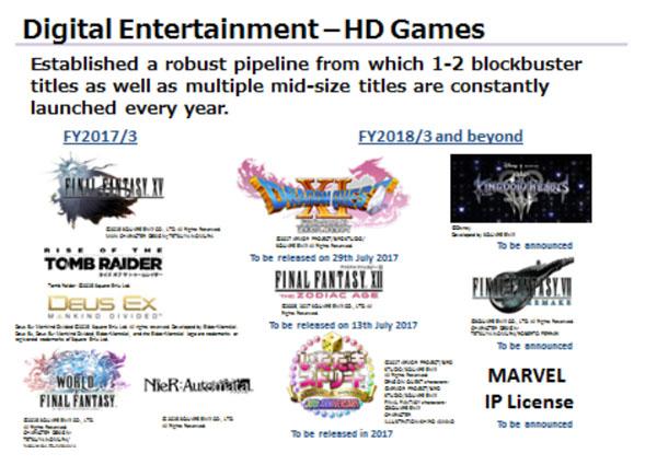 Final Fantasy XV: disponibile l'aggiornamento di maggio