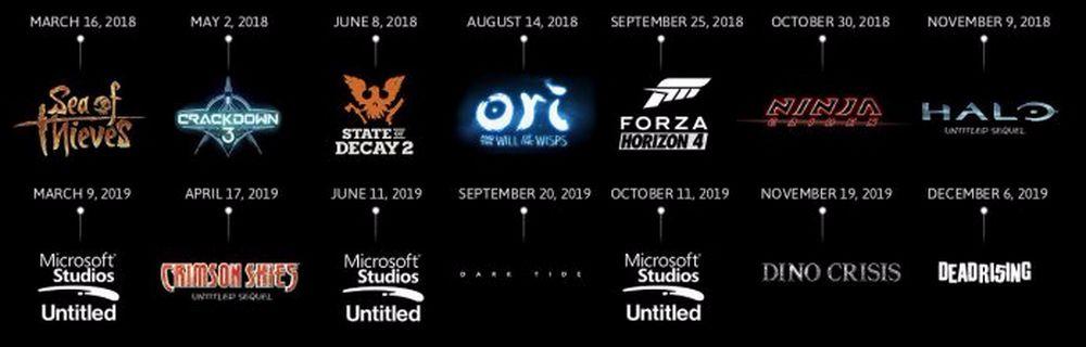 Su Xbox One sono già previsti Halo 6, Forza Horizon 4, Ninja