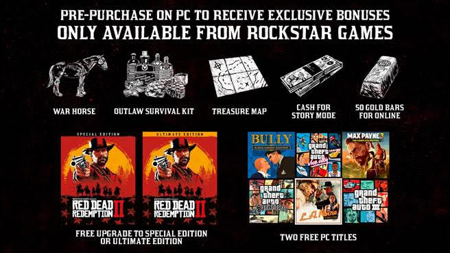 Red Dead Redemption 2 disponibile il preacquisto per PC sul Rockstar Game Launcher